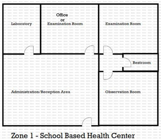 Zone 1 School Based Medical